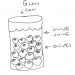 I Drawed It! Glass Can with Olives