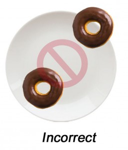incorrect figure 8 donuts