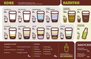 There are many ways to order your favorite coffee that sound good in another language.